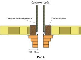 prohod_potolka-4.jpg