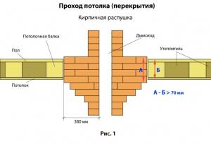 prohod_potolka-1.jpg