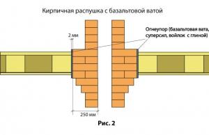 prohod_potolka-2.jpg