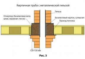 prohod_potolka-3.jpg